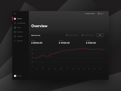 Dark Dashboard Panel Design