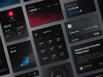Trading Platform Components (Dark Theme) blur gradients ui kit credit card wallet payment chart card onboarding user interface clean minimal app trading ui design system dark ui dark theme dark mode components
