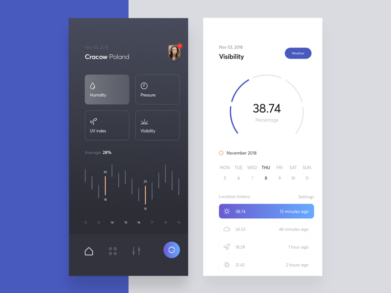 Multifunctional Weather App 🌤 calendar flat weather dashboard interface clean dark blue android application mobile ios ux app ui
