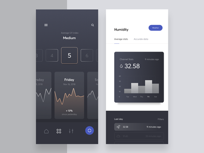 Multifunctional Weather App 🌧 statistics stats weather ux ui mobile ios interface flat dashboard dark clean calendar blue application app android
