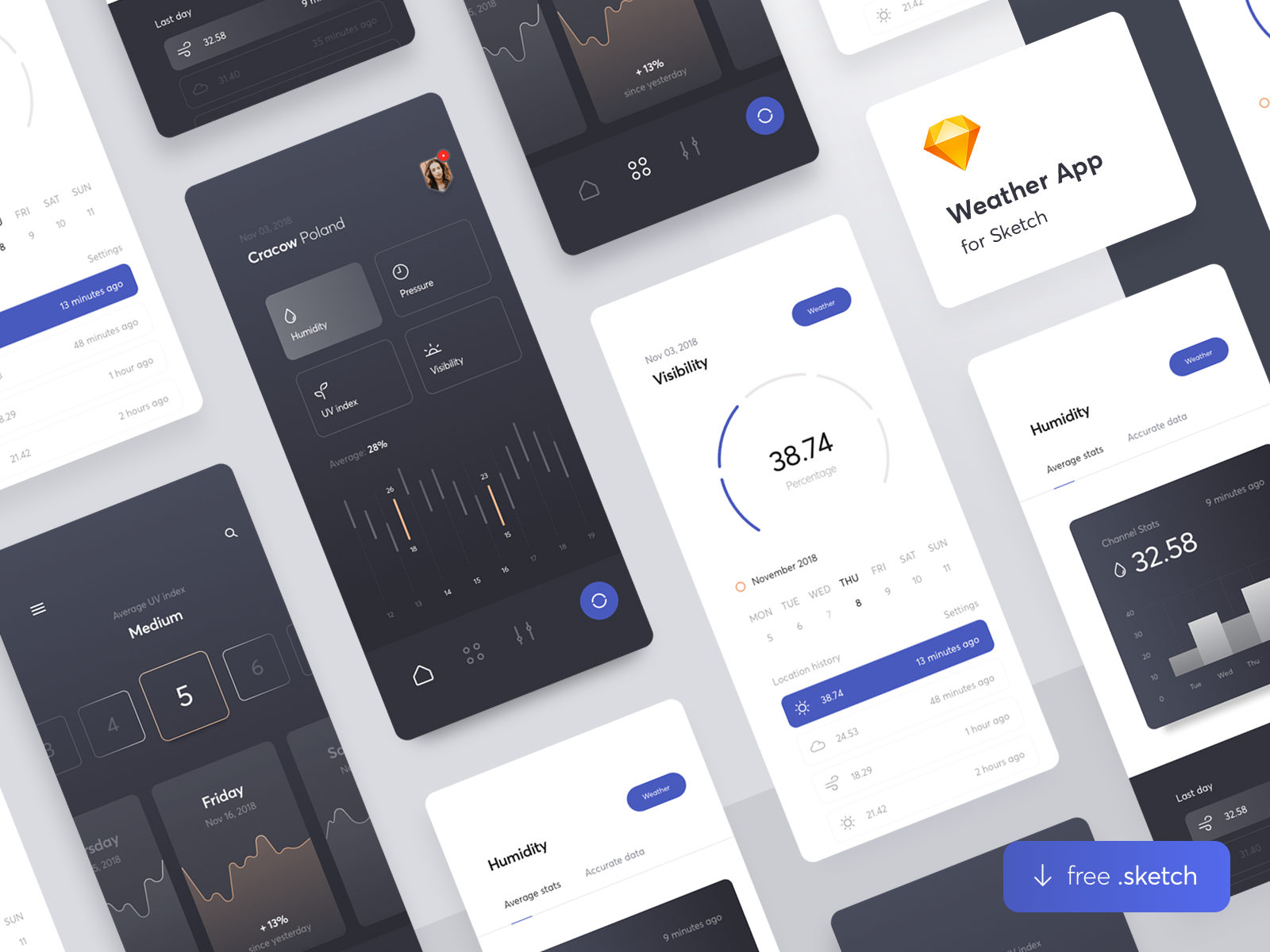 10 free UI kits to save you countless hours of work