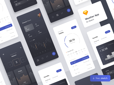 FREE Multifunctional Weather App - demo uiux dark white interface dashboard sketch freebies giveaway clean weather download kit ux ui app android ios free