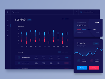 💰Financial Dashboard - Analytics Overview balance application flat ui ux user statistics web app web crypto currency money interface design clean charts app dashboard analytics