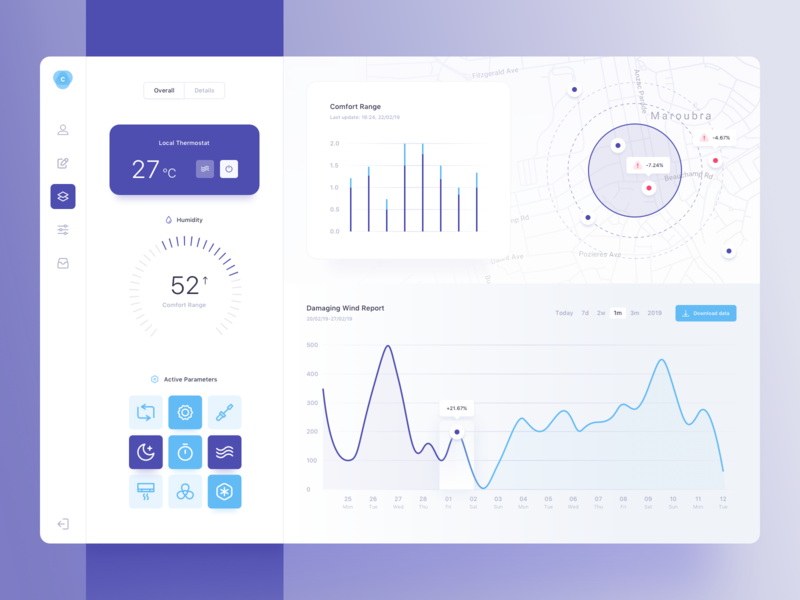 Weather Analysis - Process Dashboard app map weather settings plans profile account payment chart icons graph form dashboard