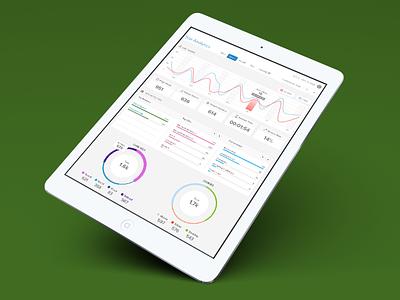 Analytics redesign ipad user experience ux ui analytics