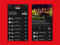 DailyUI #019 Leaderbord Netflix Rank