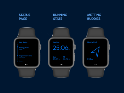 DailyUI #020 Location Tracker for Outdoor Fitness gps outdoor fitness tracker location watch apple interface user ui daily