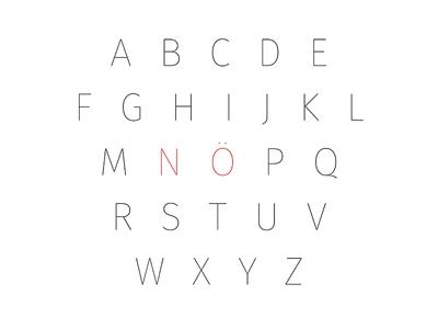 The Power of Typography nö no typography alphabet