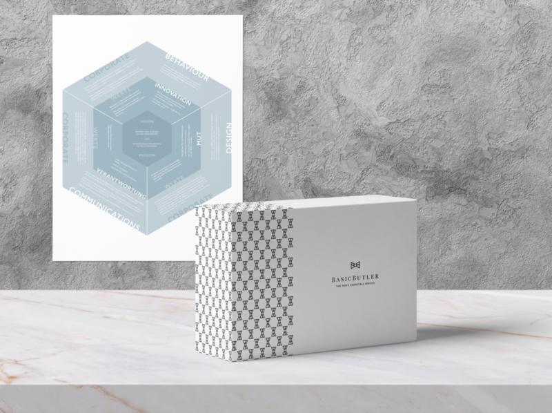 Box print design for BasicButler packaging box branding design print