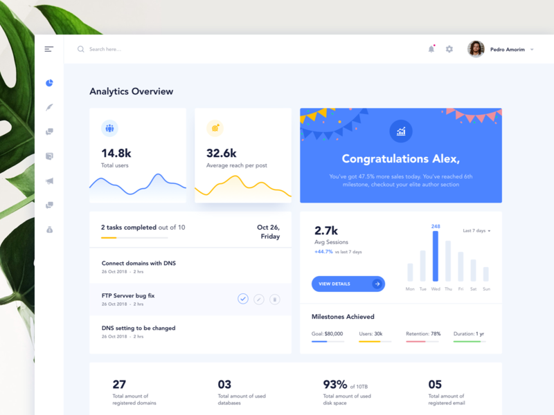 User Dashboard daily ui ux typography social app interaction fintech chart calendar user management dashboard ui task web app web dashboard design user panel graphs statistics dashboard template dashboard