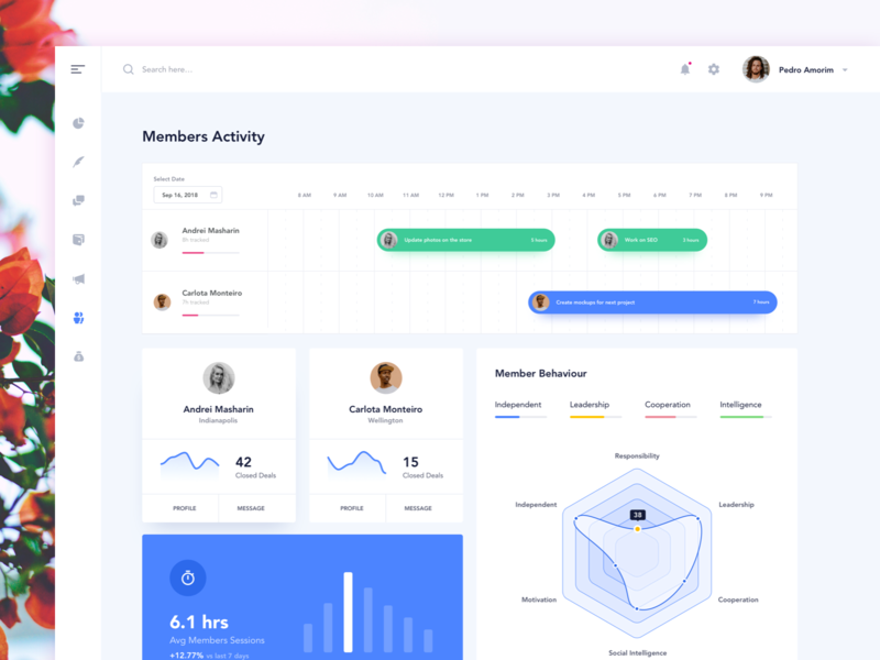 Members Activity daily ui user web ui timeline template stats statistics social panel members management graph fintech dashboard crm cards calendar admin panel activity