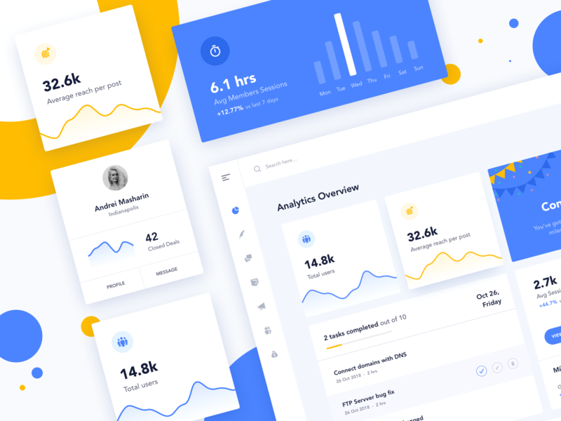 Dashboard Kit daily ui stats freebie ecommerce booking bruvvv web panel homepage landing website activity feed data crm user panel dashboard charts graph analytics admin panel activity