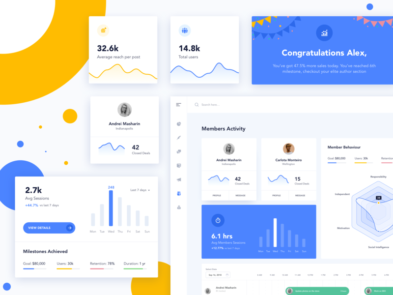 Dashboard Kit || Members Activity design social daily 100 challenge statistics stats week ios graphs charts crm user bruvvv analysis analytics user panel admin panel ui web dashboard daily ui