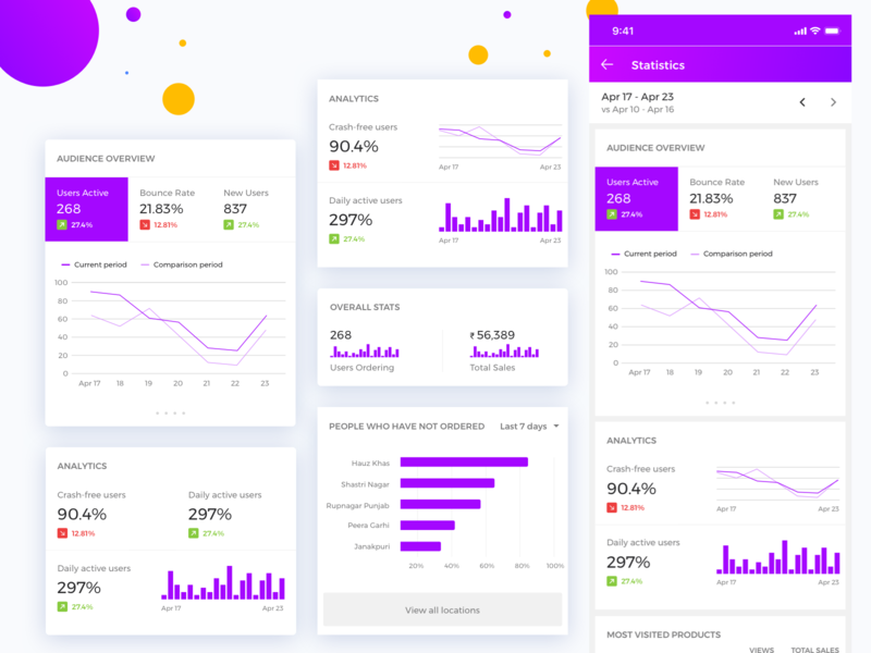 Prokure || Seller CRM admin daily ui ui kit ios freelancer india bruvvv illustration location profile cards google analysis analytics graphs statistics stats dashboard seller crm