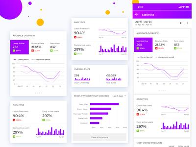 Prokure || Seller CRM admin daily ui ui kit ios freelancer india bruvvv illustration location profile cards google analysis analytics graphs statistics stats dashboard seller crm