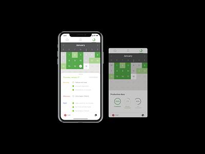 InYou @ Habit tracker app days wellbeing wellness data morning clean mobile ui ux health app tracker habit tracker
