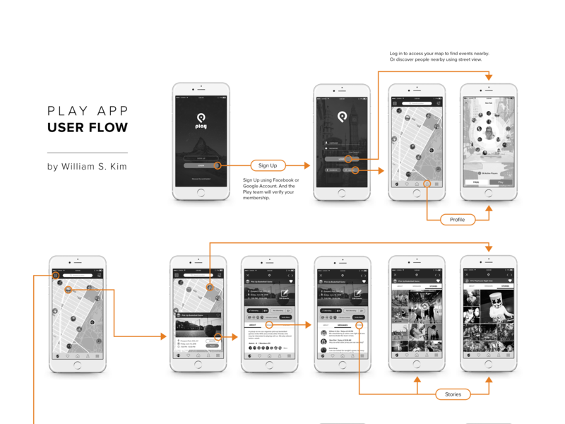 Play Mobile App User Flow Interaction Lines illustration icon flat visual design ux design ux ui design ui product design photoshop mobile app design marvel interaction design illustrator graphic design balsamiq vector ios design app