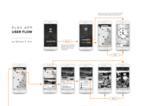 Play Mobile App User Flow Interaction Lines