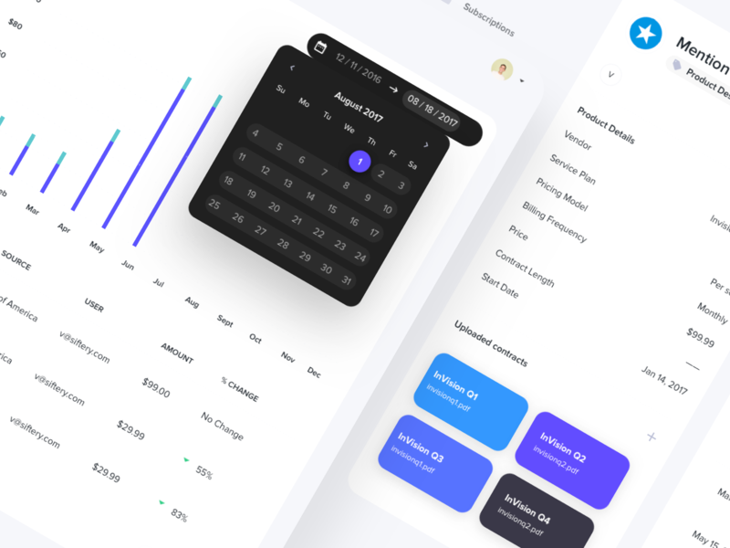 Product Pricing Pages price table pricing table sass data data visualization chart line graph design blue sketch materialup sketchapp dashboard design web finance pricing product calendar dashboard ui