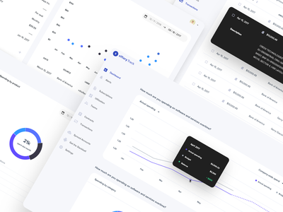 Spending Overview sketchapp materialup material uidesign dashboard ui transactions scatter plot line graph pie chart chart graph visualization data stats pricing dashboard