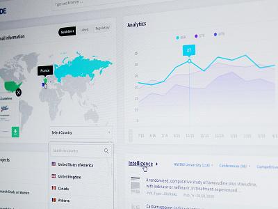 Dashboard modern flat clean menu articles dropdown map graph details medicine modules dashboard