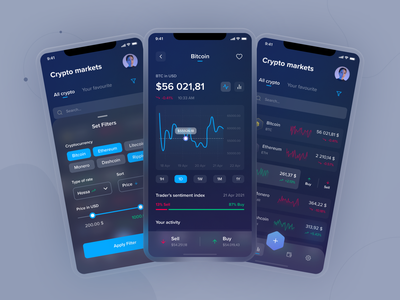 CryptoTrade App - Main Screens glassmorphism glass effect dark app dark mode dark ui process crypto currency crypto exchange crypto crypto wallet figma clean ui