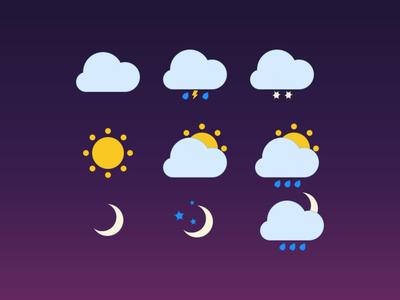 Weather Icons - Free Icon Set