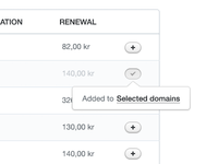 Selected domains