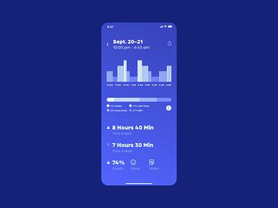 Daily Ui #018 - Analytics Chart ux typography flat app ui minimal design dailui