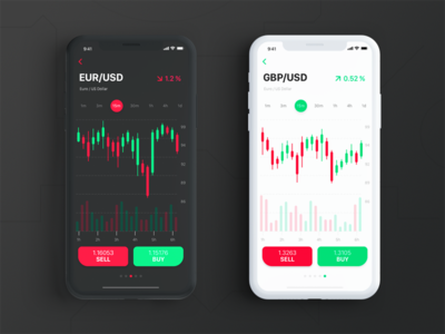 Trading Platform for Beginners gradient currency minimalistic white black matte iphonex iphone app ios