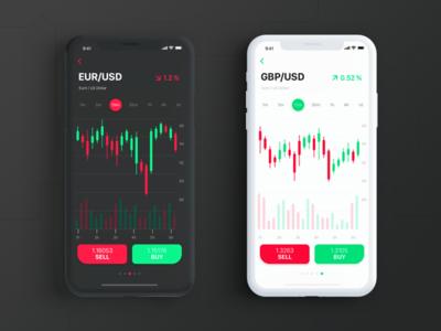 Trading Platform for Beginners