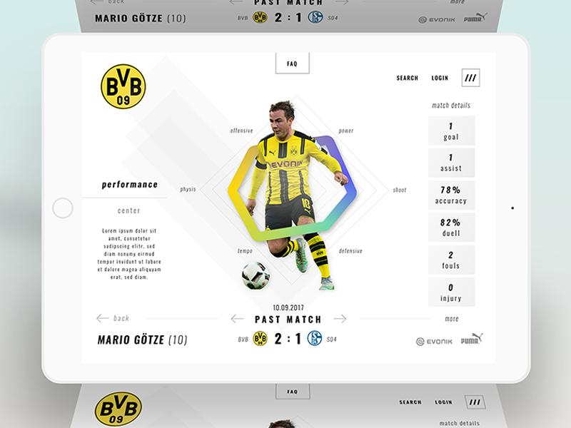 BVB Tablet (Statistics)