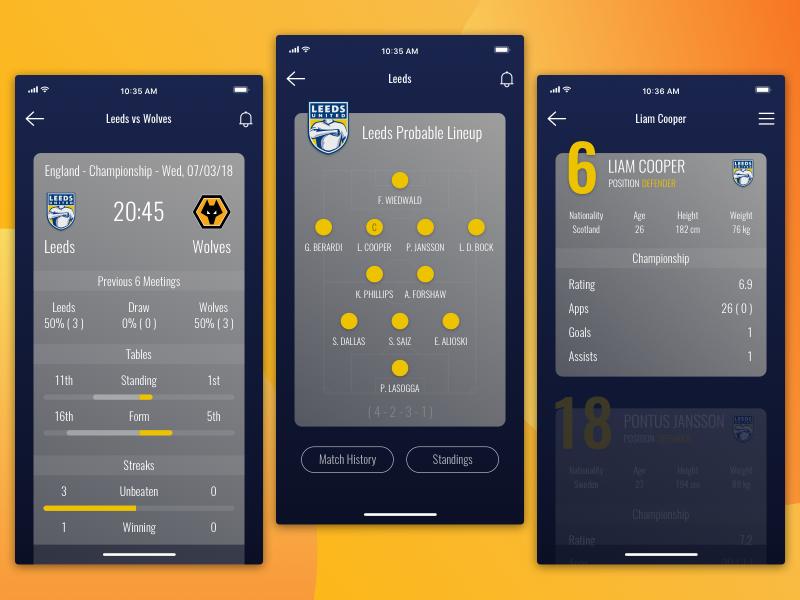 Football Statistics App Concept by Poly Ethylene on Dribbble