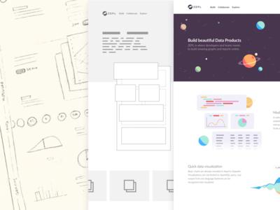 ZEPL Case Study - Web App Design
