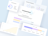 Odore Charts stats design website web design ui ux graph chart