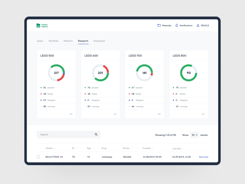 Patient Registry #3 data medical stats dashboard ui ux