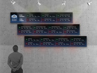 Financial Instrument Tables Concept for Digital Signage