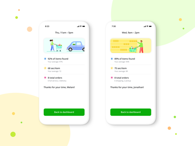 Daily Shopping Snapshot shopping instacart design ux ui