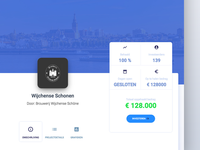 Crowdfunding platform Nijmegen