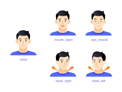illustrations for Face Recognition ui face recognition illustrator