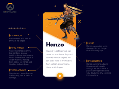 OverWatch: Hanzo card animation orange watch over overwatch game hanzo card design