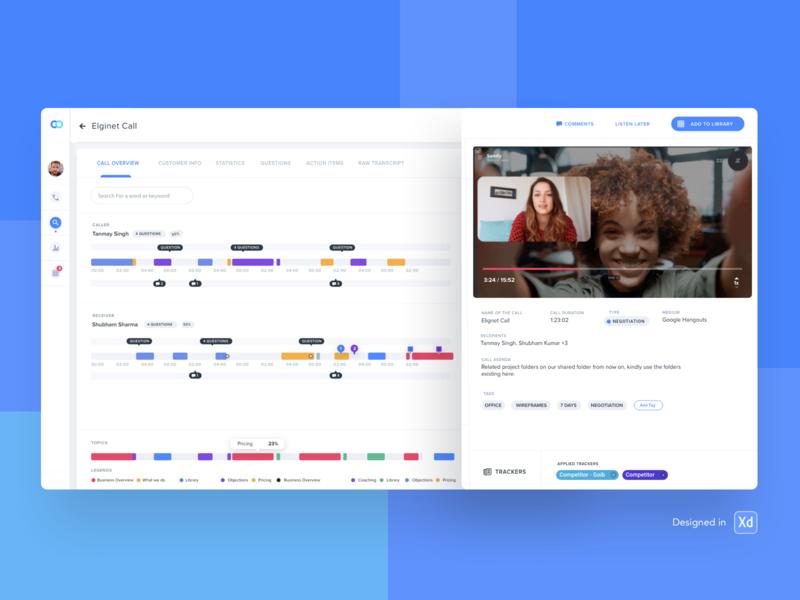 Smart CMS analysis - Dashboard platform video ai white dashboard ui web product design design webapp design ui  ux