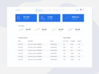 Stocks Trading Platform Dashboard