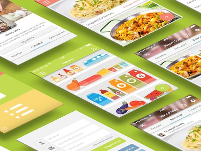 Yourfridge App food app ecommerce fridge