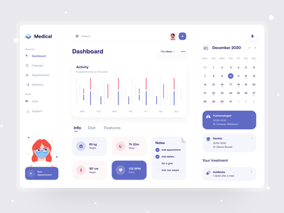 Medical Dashboard for the Patients illustrations mask covid-19 covid design app tracker activity treatment diagnose stats calendar healthcare health web ux ui medical