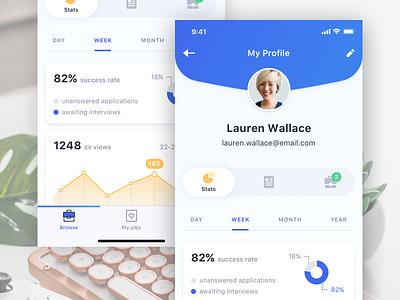 Profile interface job app profile mobile user interface app ios ux ui