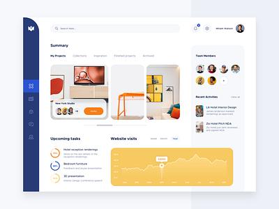 Dashboard platform interface web design ui user interface dashboard design dashboard ui dashboard