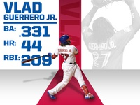 Vlad Jr. Call Up Graphic