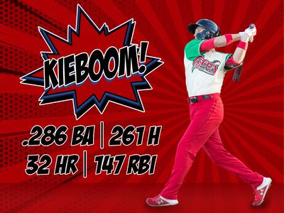 Carter Kieboom Call Up Graphic
