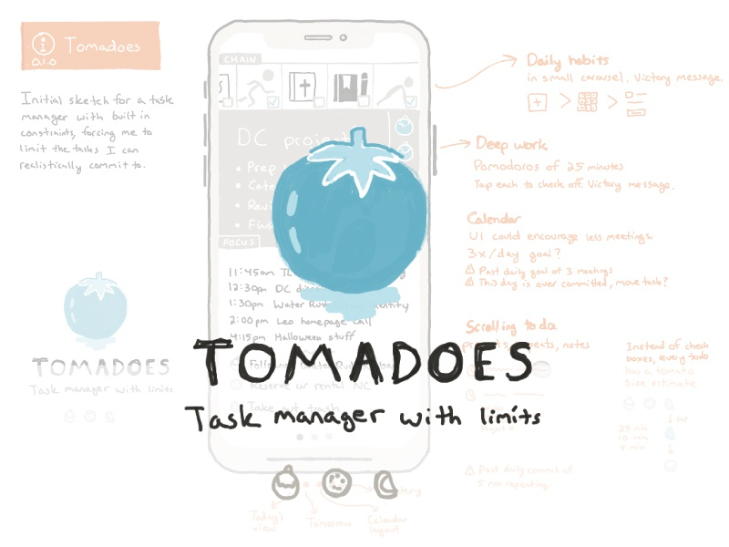 Tomadoes Dribbble app ios iphone x sketches